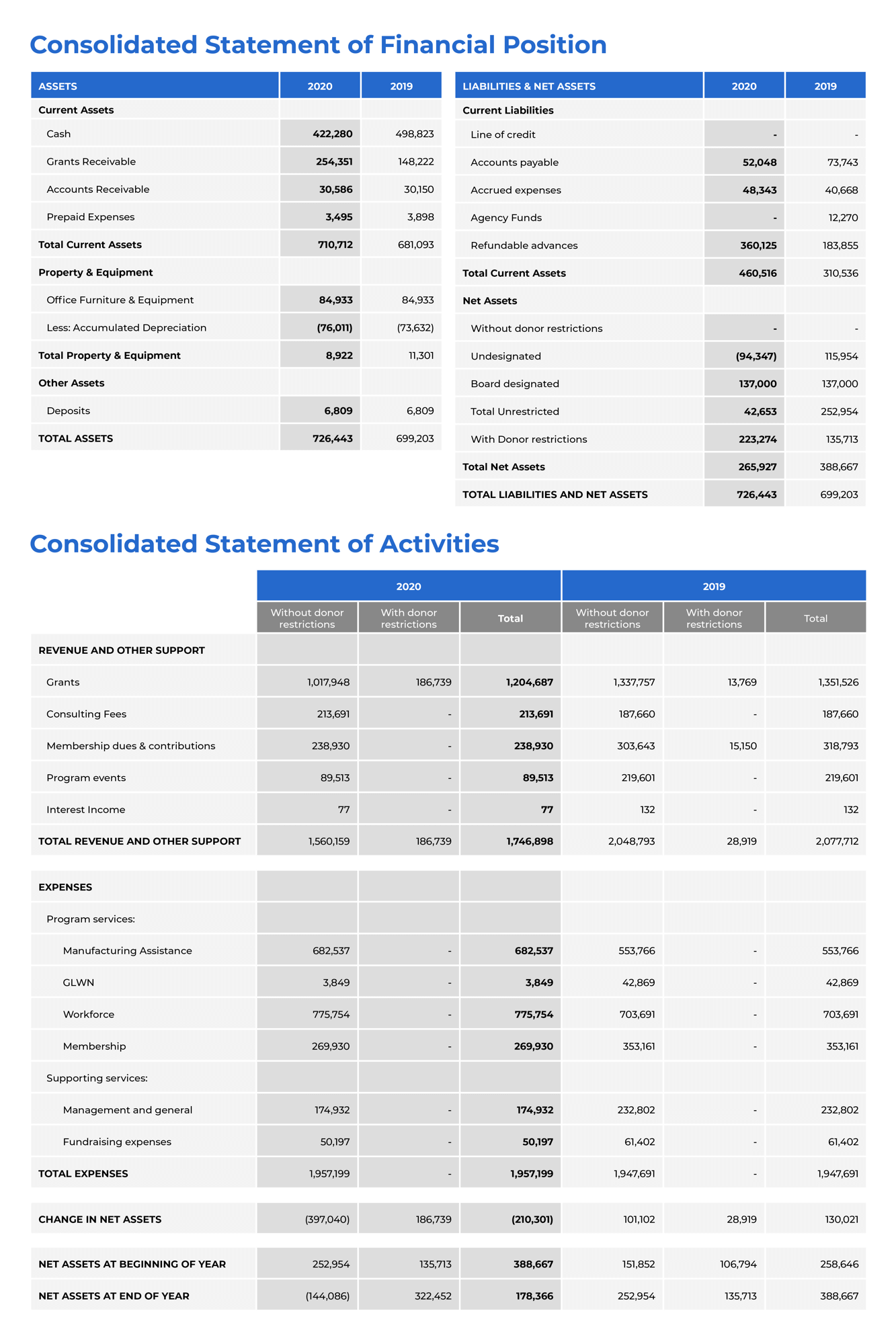 2020-Annual-Report-Tables (2)